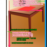(1)cocos2d for iPhoneからandEngine for androidへの移植(たぶん)過程メモ,box2d