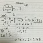 3基本情報技術者 対策 解説メモ IT用語