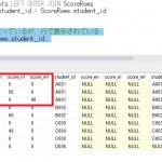 SQLSERVER勉強中、SQL実践入門P255成績のところ 行を列に