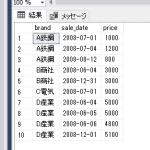 P277_SQL実践入門_前日の株価と比較して上下を示す