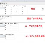 P131 SQLパズルすべての製品を購入した人