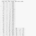 python テキストファイルを読み込んで、CSVファイルを出力する